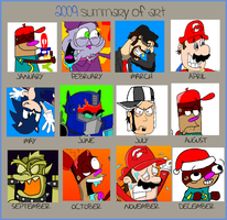 2009 Summary of Art by UltraEd12