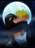 Commisison: Ren and Naruto by annria2002