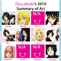 2010 art summary by sowelunee
