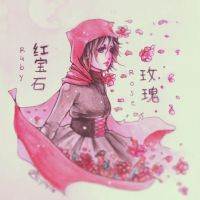 Ruby Rose by raiisin