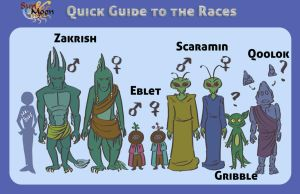SMS: Quick Guide to the Races by Card-Queen