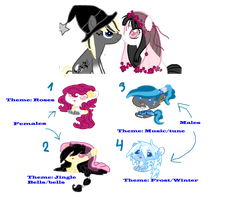 Breedable babies 11 i think. I've forgotten CLOSED by Sarahostervig