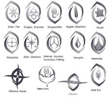 Otherkin Sigils by Orthaevelve