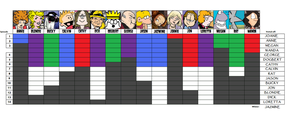 Big Brother: The Funny Papers progress chart by bad-asp