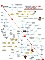 Research Writing Infographic by PatriciaMcGee
