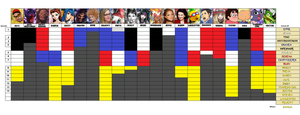 Survivor Roundabout Progress Chart by bad-asp