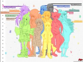 Profile II-  Height Chart by Inucat