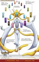 Pokedex 385 - Jirachi FR by Pokemon-FR
