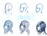 how to draw the face profile by Letty94