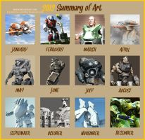 Summary of Art 2012 by Bamboo-Learning