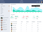 Simple Dashboard iOS7 by D4rK3N