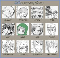 Art Meme 2009 -Traditional- by ItaLuv