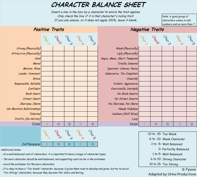 Character Balance Sheet Excel by DHos