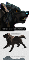 Easy Cel-shading tutorial with MOUSE part 1 by Mossasaurus