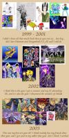 History of the arts by powerswithin