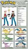 Me as a Pokemon Trainer with my Dream Team by senordunut