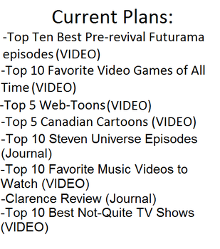 Current Plans as of March 5th, 2015 by awesomenommer777