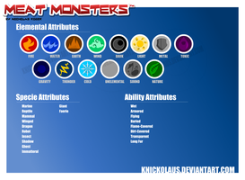 Meat Monsters: Attributes by The-Knick