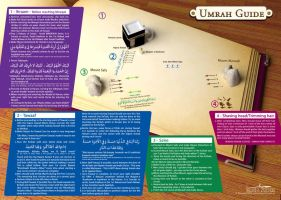 Umrah Guide By Islamic Posters by billax