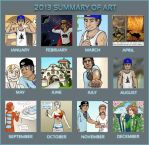 2013 In Review by mitya