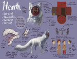 Hearth Reference Sheet by DimeSpin