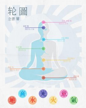 Air Nomad Chakra Guide by TheCuraga