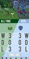Portland Vs Sporting Kansas Infographic by caseharts