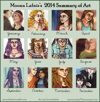 2014 summary of art by RitsuTainaka13