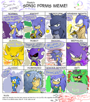 Sonic Forms Meme: Sonic by Saphfire321