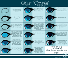 EyeTutorial by AlliNix