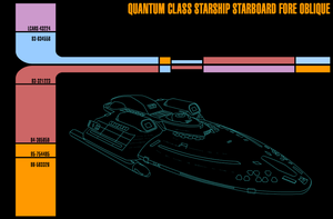 quantum class forward oblique by S0LARBABY