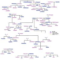 SwiftClan Family Tree by SapphireSquire