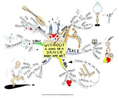 Without a song or a dance Mind Map by Creativeinspiration