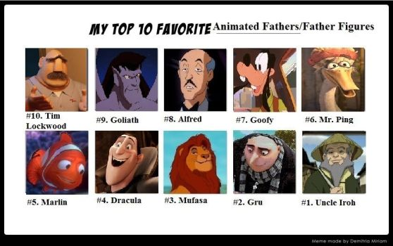 Top Ten Animated Fathers or Father Figures by EsmeAmelia