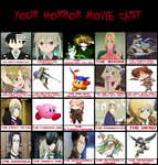 My Horror Movie cast by Animechick2000
