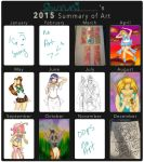 2015 Summary of Art by HelloSunniLove