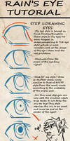 Eye Tutorial by Rain-Strive