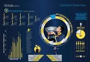 Sports Infograpnics by sheikhrouf23