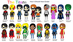 How The Titans should have ended (NEW 52 SUCKS) by CamiloSama