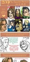 Character Obsession Meme by ccRask
