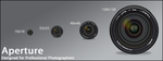 Aperture icon for Mac by susumu-Express