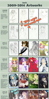 [2009-2014] Improvement Meme by 2URIS