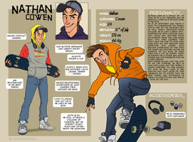 Nathan Character Sheet 2014 by faithandfreedom