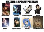 My Zombie Team by LordDarkness0