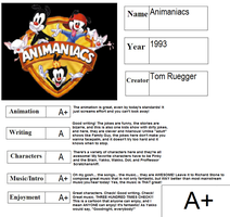 Animaniacs Report Card by Rich4270