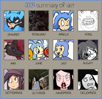 2009 summary thing by FizTheAncient