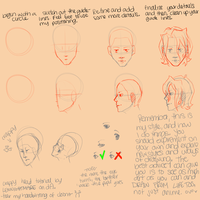 Head Tutorial by LenNightmare