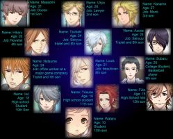 the 13 Asahina sons by HieiSQueen