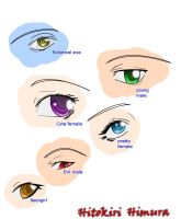 Anime eye coloer my style by Hito-san