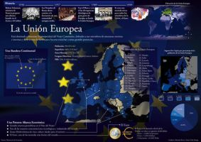 European Union Infography by KaneNash